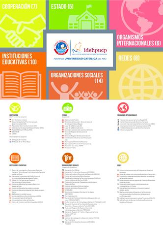 mapa instituciones -v2 img