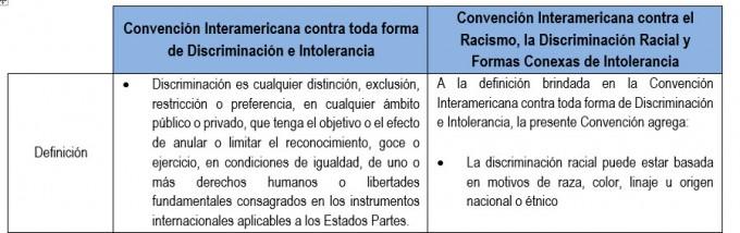 Convenciones 1