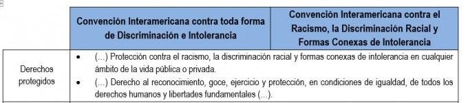 Convenciones 2